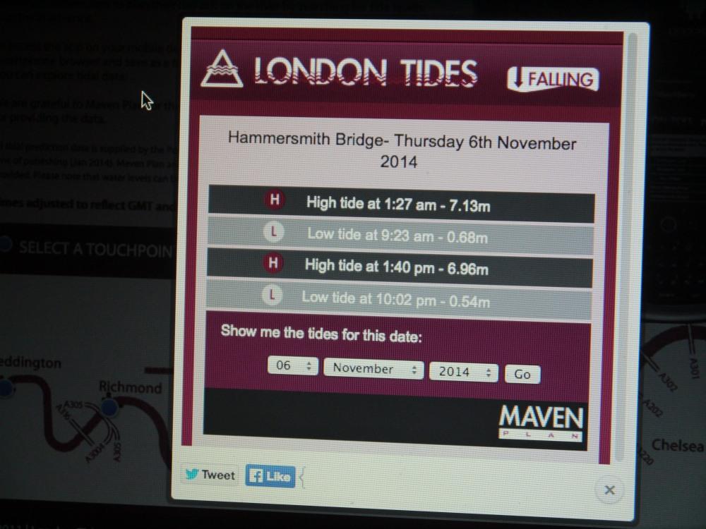 london tides times